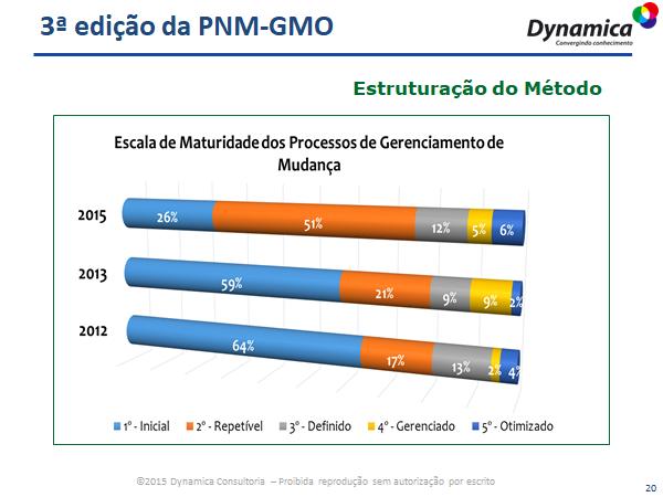 pnmgmo10anos2