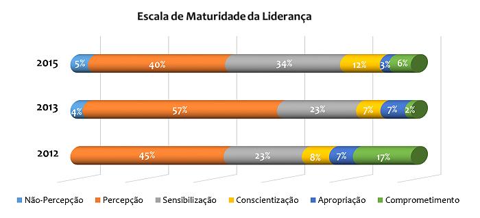 Tabela IV