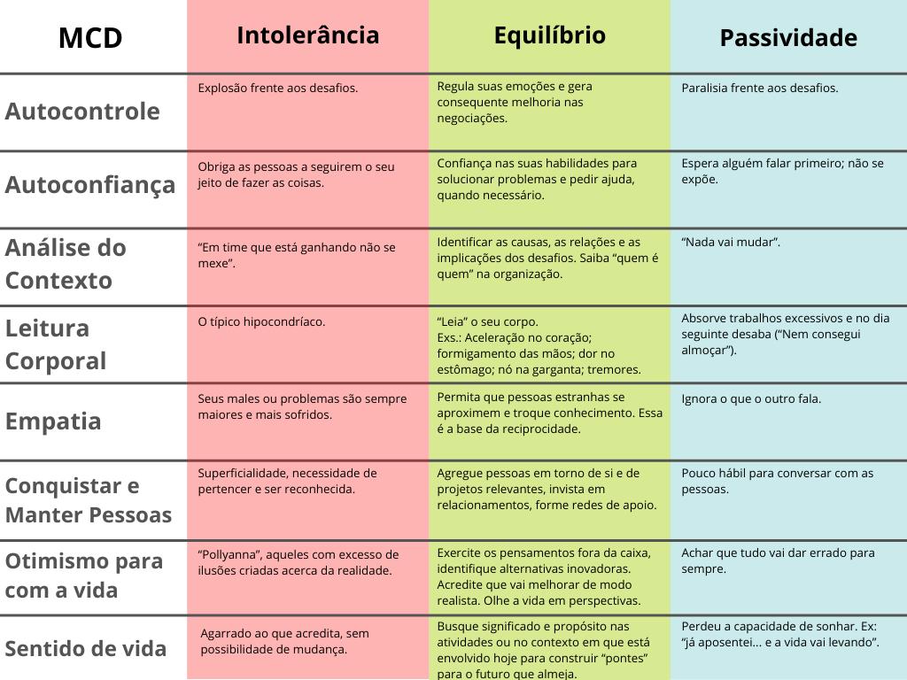 tabela_simples_semconceito