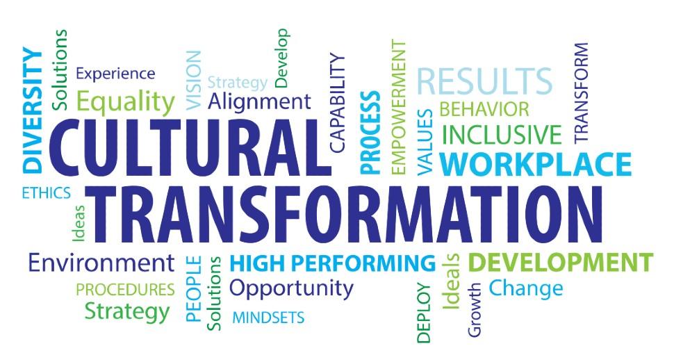 O Que Lideranca Cultura e Mudanca Organizacional Tem Em Comum